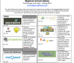 Tech Tools Handout - Spring 2014